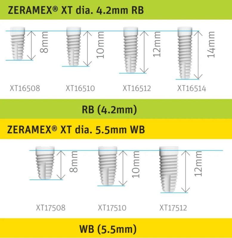 Sizes - Zeramex XT