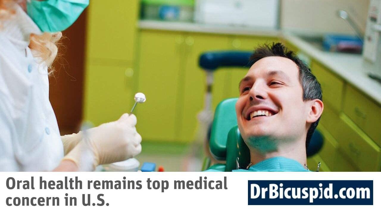 Oral Health Concerns